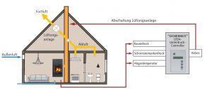 ofen-mit-steuerung-leda-2